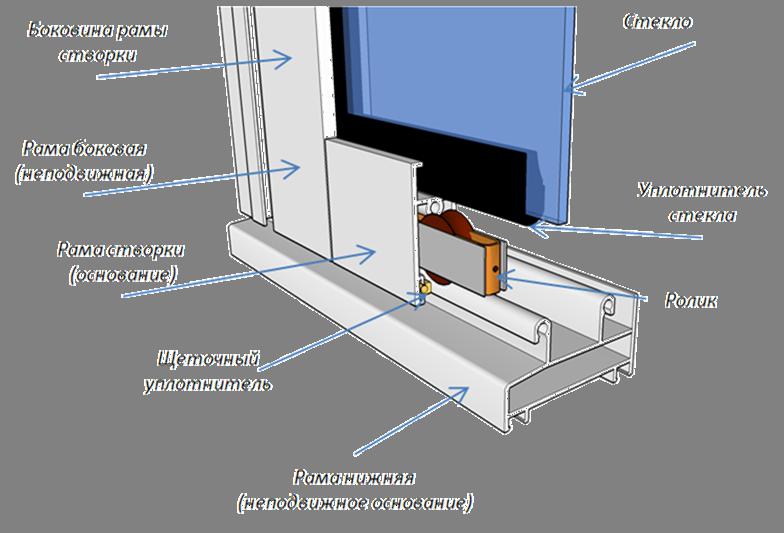 Схемы шкатулок из картона