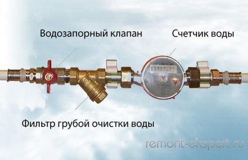Схема установки счётчика воды в квартире