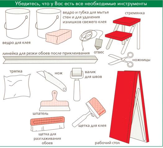 инструкция по поклейке флизелиновых обоев - фото 11