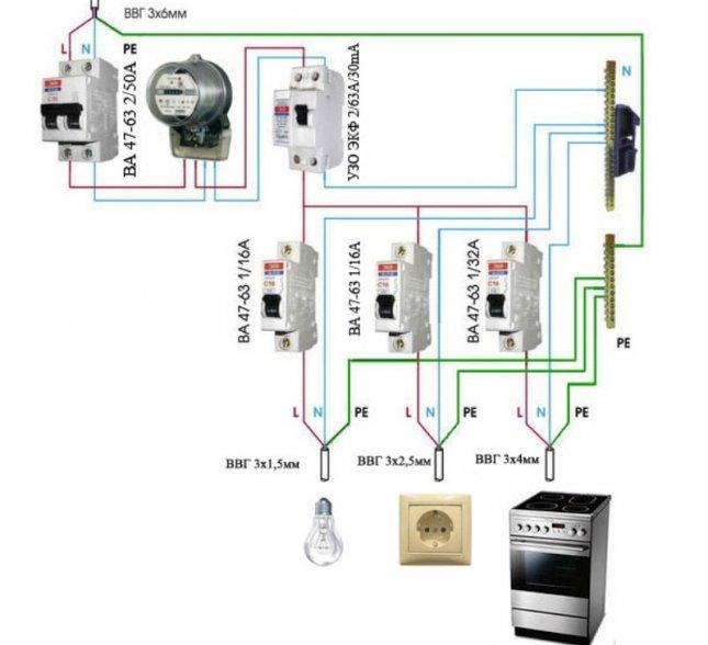 схема заземления с автоматами УЗО