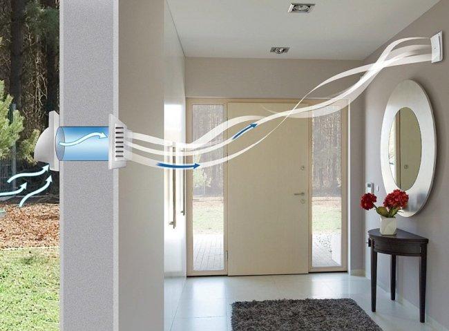 Как выбрать вентиляционную систему в квартиру