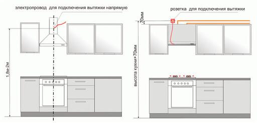 Монтаж кухонной вытяжки с рециркуляционным режимом