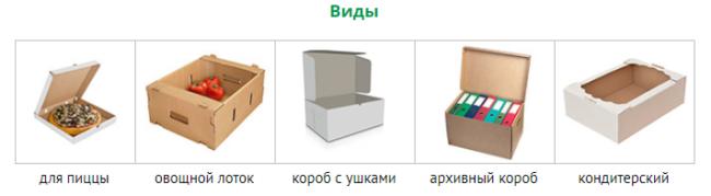 Что такое самосборная коробка из картона