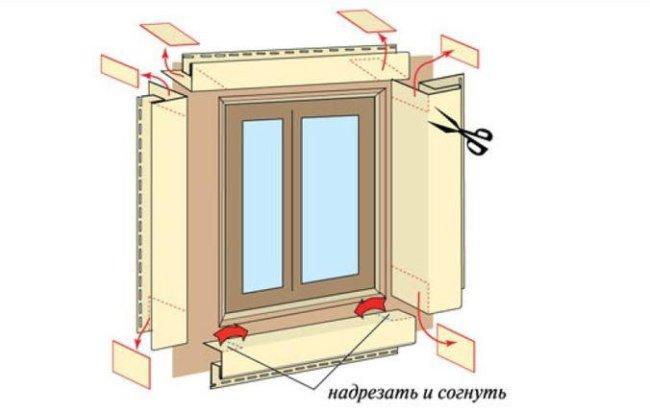 Обрамление дверных и оконных проемов сайдингом